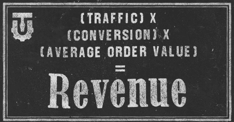 revenue 3 factors