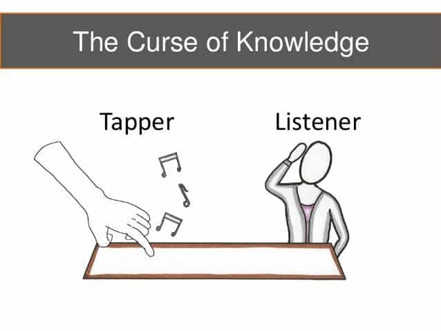 tapper and listener experiment