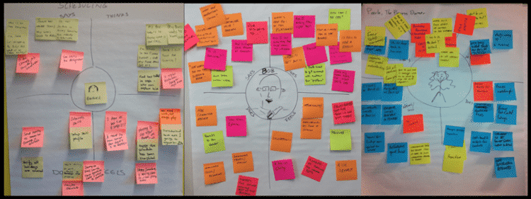 empathy mapping by group