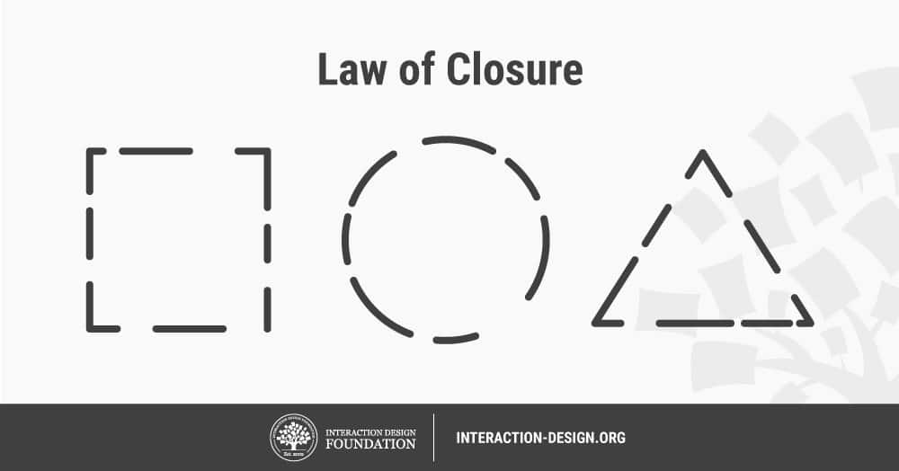 Law of Closure