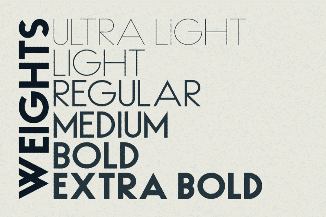 Typography in UX