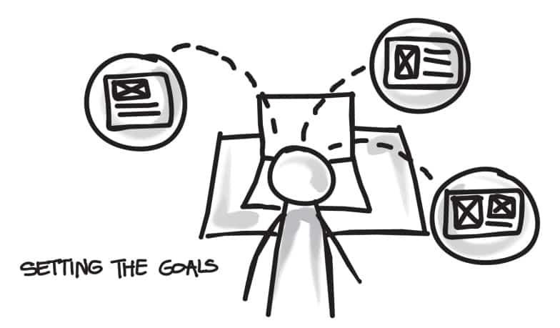 Setting the goals