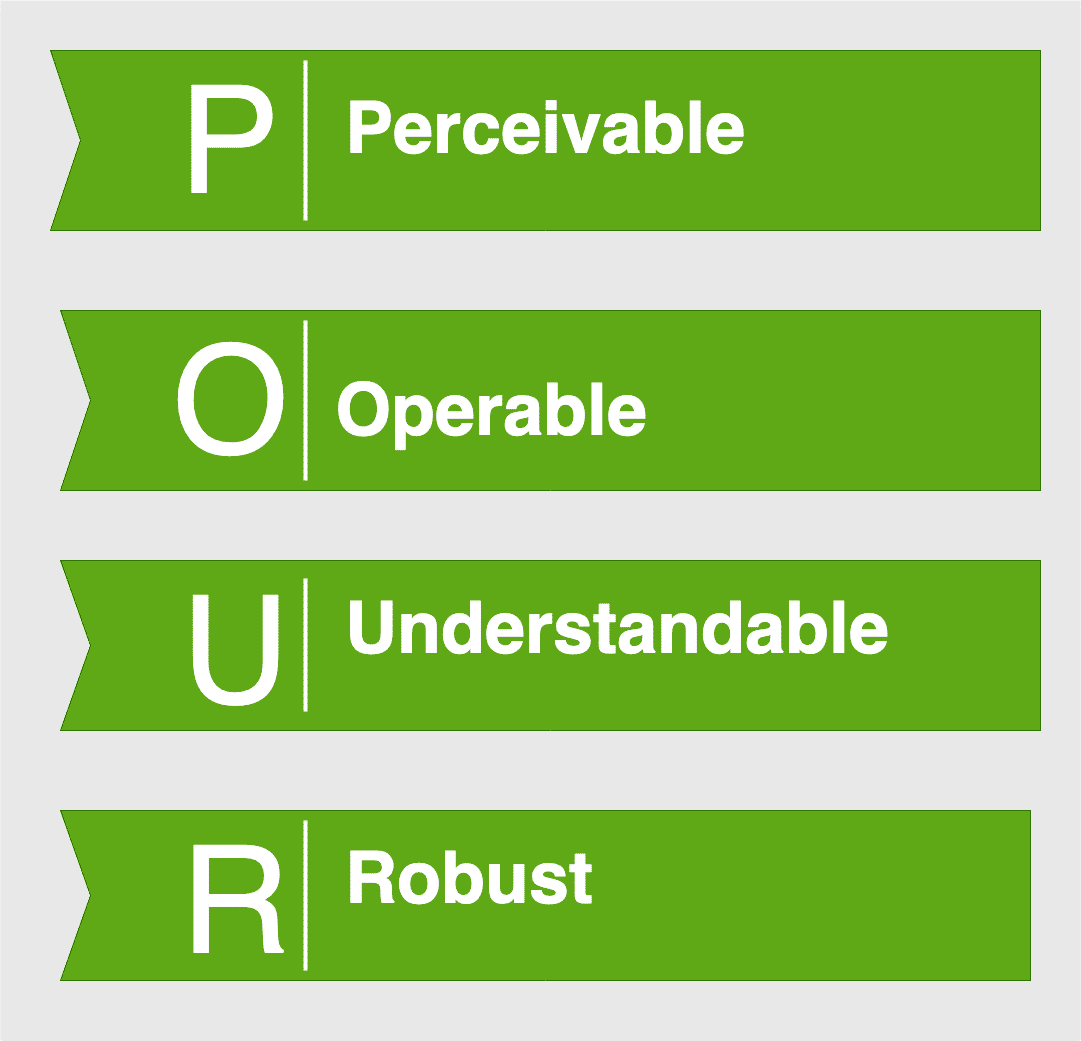 WCAG POUR Principles